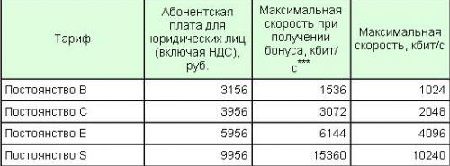 http://kavicom.ru/uploads/sub/0a4ce025_fcfc.jpg
