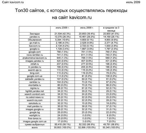 http://kavicom.ru/uploads/sub/105fac26_kavicom_06.jpg