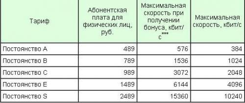 http://kavicom.ru/uploads/sub/1453b179_Bezymtptajnnyi.jpg