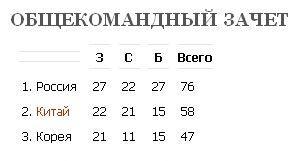 http://kavicom.ru/uploads/sub/1728908c_676767.jpg