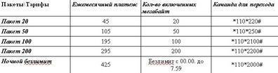 http://kavicom.ru/uploads/sub/1b7ecef1_trafik.jpg