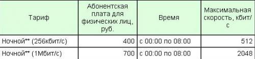 http://kavicom.ru/uploads/sub/47435b85_Bezymjnnyiv.JPG
