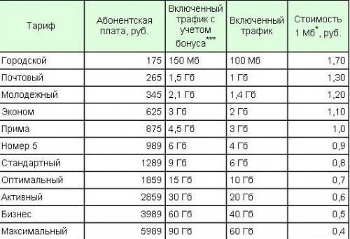 http://kavicom.ru/uploads/sub/5045576d_Bezymysajnnyi.jpg