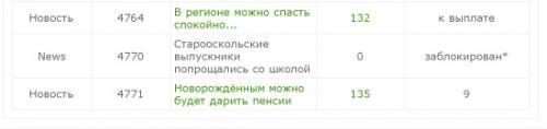 http://kavicom.ru/uploads/sub/61d2290f_Bezymjnnyi.jpg